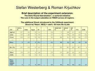 Stefan Westerberg & Roman Krjuchkov