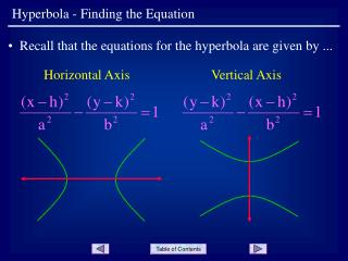 Hyperbola - Finding the Equation