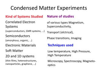 Condensed Matter Experiments