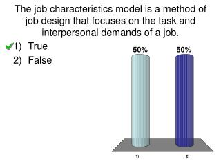 The job characteristics model is a method of job design that focuses on the task and interpersonal demands of a job.