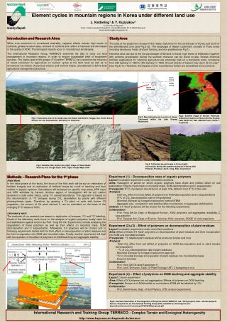 Element cycles in mountain regions in Korea under different land use