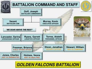 Goff, Joseph BATTALION COMMANDER