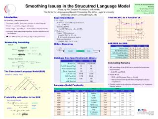 Introduction The Structured Language Model(SLM)