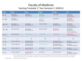 Faculty of Medicine Teaching Timetable 1 st  Year Semester 2: 2009/10