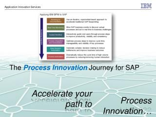 The  Process Innovation  Journey for SAP