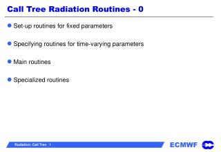 Call Tree Radiation Routines - 0