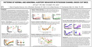 PATTERNS OF NORMAL AND ABNORMAL AUDITORY BEHAVIOR IN POTASSIUM CHANNEL KNOCK OUT MICE.
