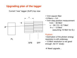 Upgrading plan of the tagger