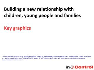 Building a new relationship with children, young people and families Key graphics