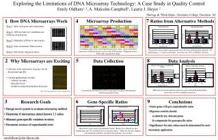 How DNA Microarrays Work