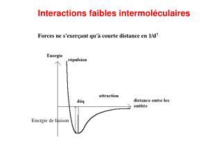 Interactions faibles intermoléculaires Forces ne s'exerçant qu'à courte distance en 1/d 7