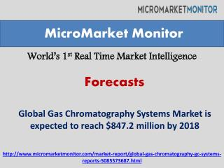 Gas Chromatography Systems Market by 2018