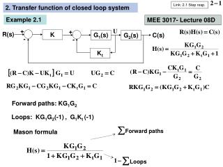 2.  Transfer function of closed loop system
