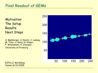 Pixel Readout of GEMs