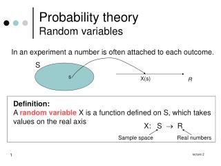 Probability theory Random variables