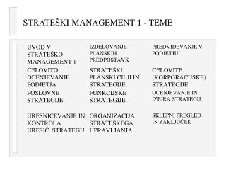 STRATEŠK I MANAGEMENT 1  - TEME