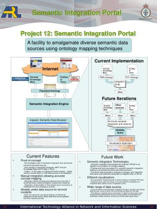 Project 12: Semantic Integration Portal