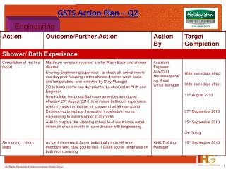 GSTS Action Plan � Q2