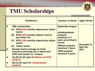 TMU Scholarships