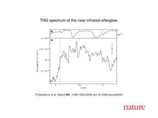 R Salvaterra  et al. Nature 461 ,  1258 - 1260  (2009) doi:10.1038/nature08 445