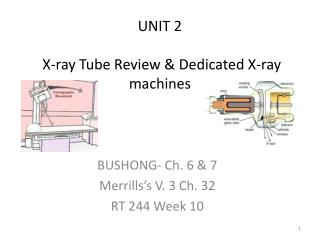 UNIT  2  X-ray Tube Review & Dedicated X-ray machines