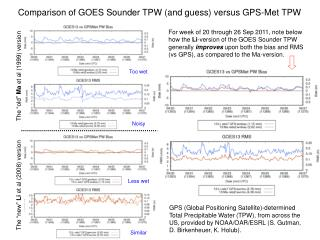 Comparison of GOES Sounder TPW (and guess) versus GPS-Met TPW
