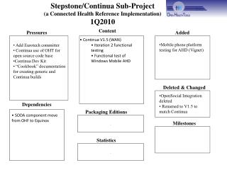 Stepstone/Continua Sub-Project (a Connected Health Reference Implementation) 1Q2010