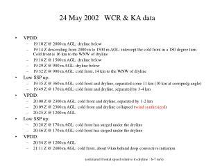 24 May 2002   WCR & KA data