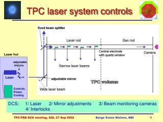 TPC laser system controls