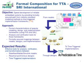Formal Composition for TTA – SRI International