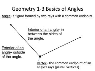 Geometry 1-3 Basics of Angles