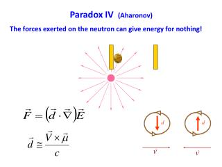 The forces exerted on the neutron can give energy for nothing!