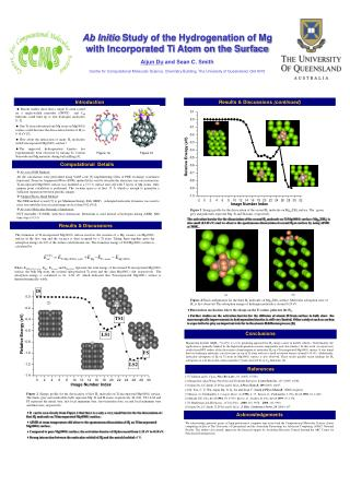 Ab Initio  Study of the Hydrogenation of Mg with Incorporated Ti Atom on the Surface