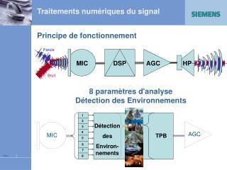 Traitements numériques du signal