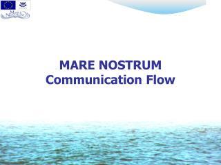 MARE NOSTRUM Communication Flow