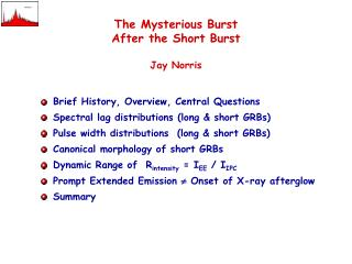 The Mysterious Burst After the Short Burst Jay Norris