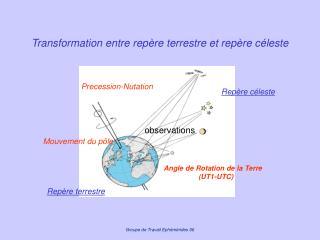 Transformation entre repère terrestre et repère céleste