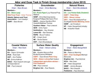 Adur and Ouse Task & Finish Group membership (June 2012)