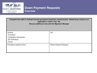 Down Payment Requests Overview