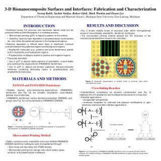 3-D Bionanocomposite Surfaces and Interfaces: Fabrication and Characterization Neeraj Kohli