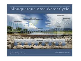 Albuquerque water usage