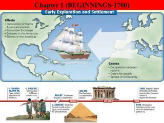 Chapter 1 (BEGINNINGS-1700)