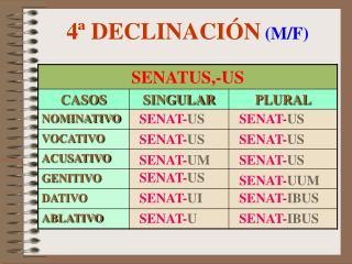 4ª DECLINACIÓN  (M/F)