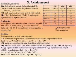 X. A cink-csoport