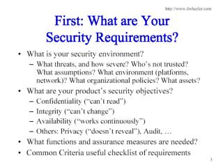 Requirements and Safeguards for ECommerce