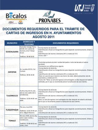 DOCUMENTOS REQUERIDOS PARA EL TRÁMITE DE CARTAS DE INGRESOS EN H. AYUNTAMIENTOS AGOSTO 2011