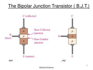 The Bipolar Junction Transistor ( B.J.T.)