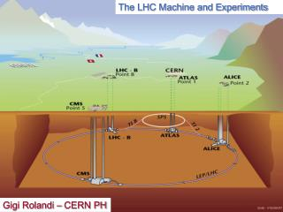 The LHC Machine and Experiments