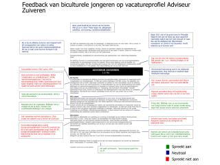Feedback van biculturele jongeren op  vacatureprofiel Adviseur Zuiveren