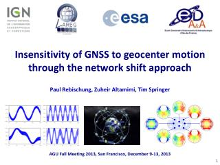 Observing geocenter motion with GNSS